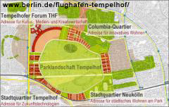 Masterplan Flughafen Tempelhof